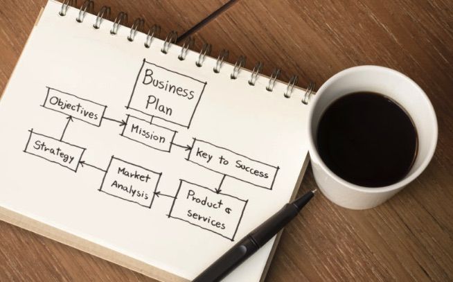 Kinh nghiệm lập kế hoạch kinh doanh