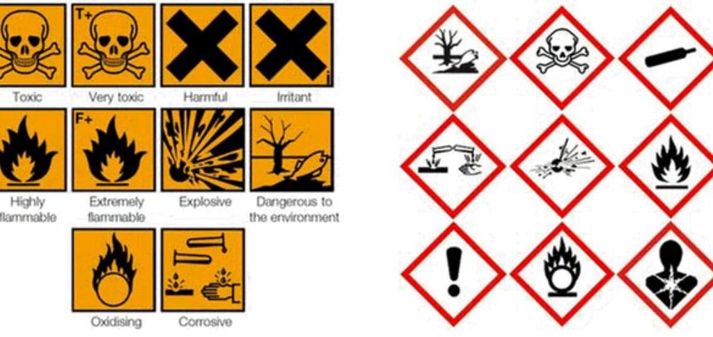 Nhãn hóa chất nguy hiểm